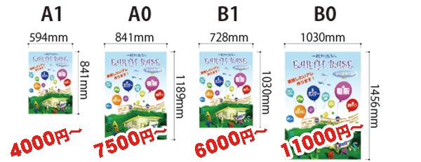 ポスターサイズA1は4000円から、A0は7500円から、B1は6000円から、B0は11000円から